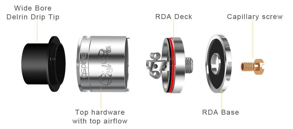 RDA squonker exploded view